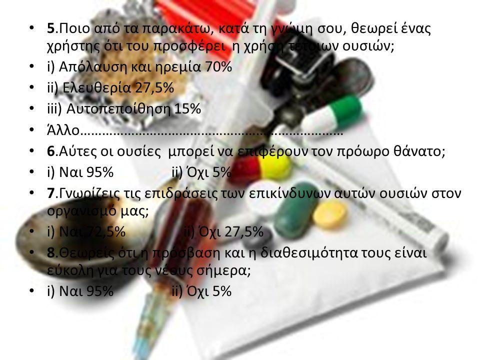 5.Ποιο από τα παρακάτω, κατά τη γνώμη σου, θεωρεί ένας χρήστης ότι του προσφέρει η χρήση τέτοιων ουσιών; i) Απόλαυση και ηρεμία 70% ii) Ελευθερία 27,5