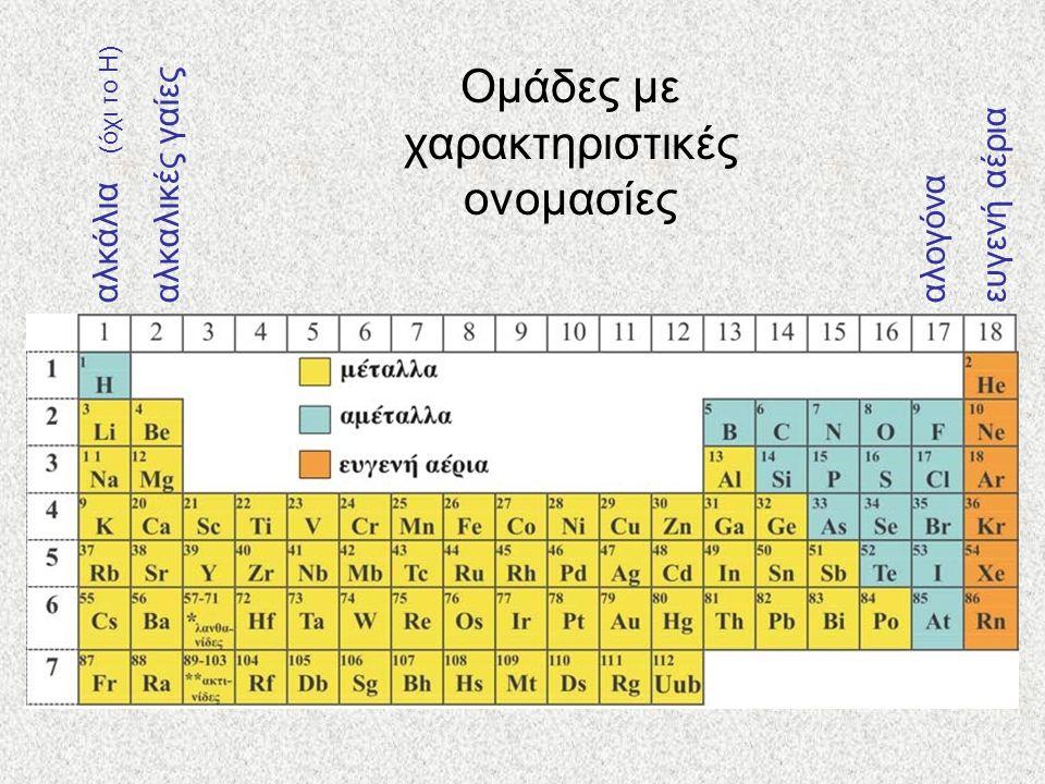 αλκάλια (όχι το Η) αλκαλικές γαίεςαλογόναευγενή αέρια Ομάδες με χαρακτηριστικές ονομασίες