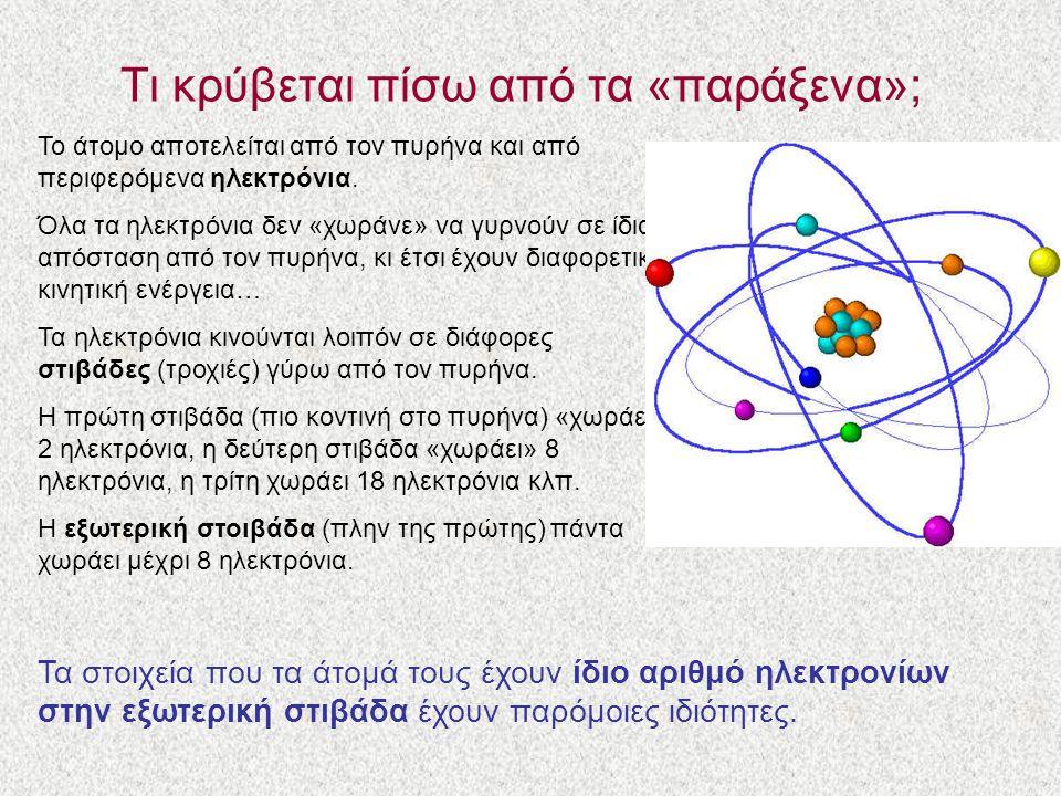 Τι κρύβεται πίσω από τα «παράξενα»; Το άτομο αποτελείται από τον πυρήνα και από περιφερόμενα ηλεκτρόνια. Όλα τα ηλεκτρόνια δεν «χωράνε» να γυρνούν σε