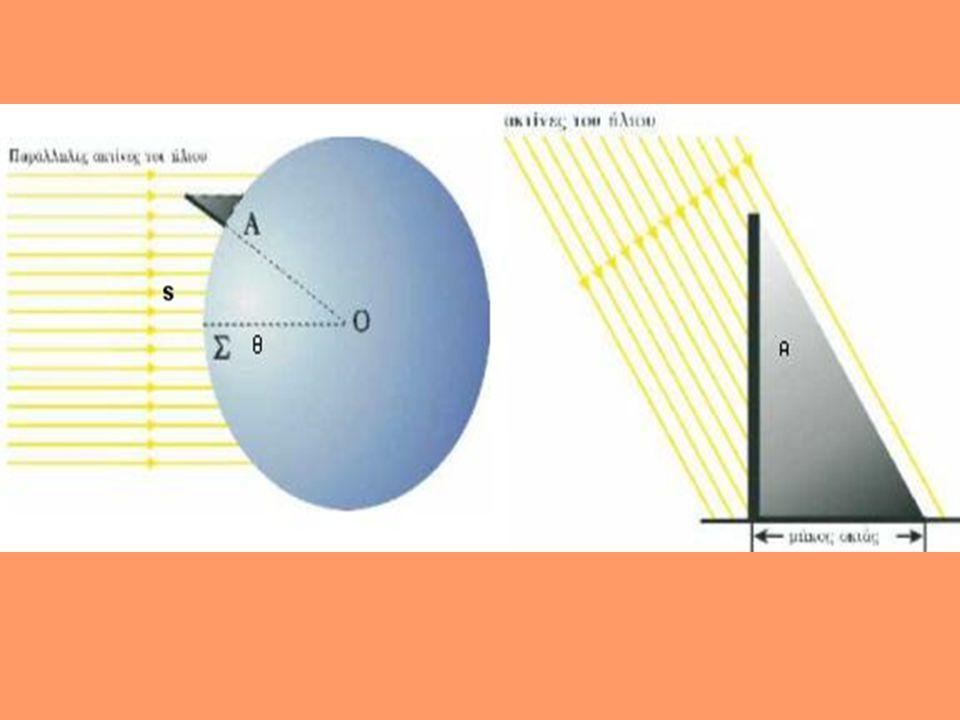 Γνώσεις του Ερατοσθένη.  Η αστρονομία με βασικό όργανο αστρονομική ράβδος ή οβελίσκος.  Αυτή αποτελείται από ένα ευθύγραμμο μπαστούνι γνωστού μήκους