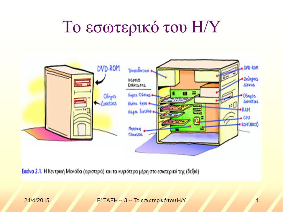 24/4/2015B' ΤΑΞΗ -- 3 -- Το εσωτερικό του Η/Υ1 Το εσωτερικό του Η/Υ