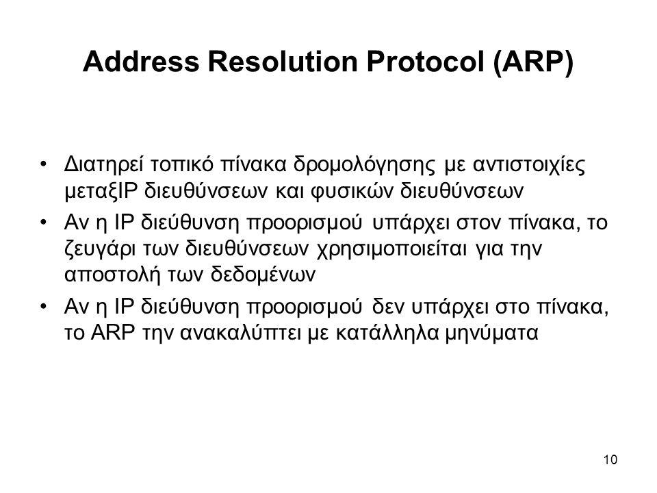 10 Address Resolution Protocol (ARP) Διατηρεί τοπικό πίνακα δρομολόγησης με αντιστοιχίες μεταξIP διευθύνσεων και φυσικών διευθύνσεων Αν η IP διεύθυνση