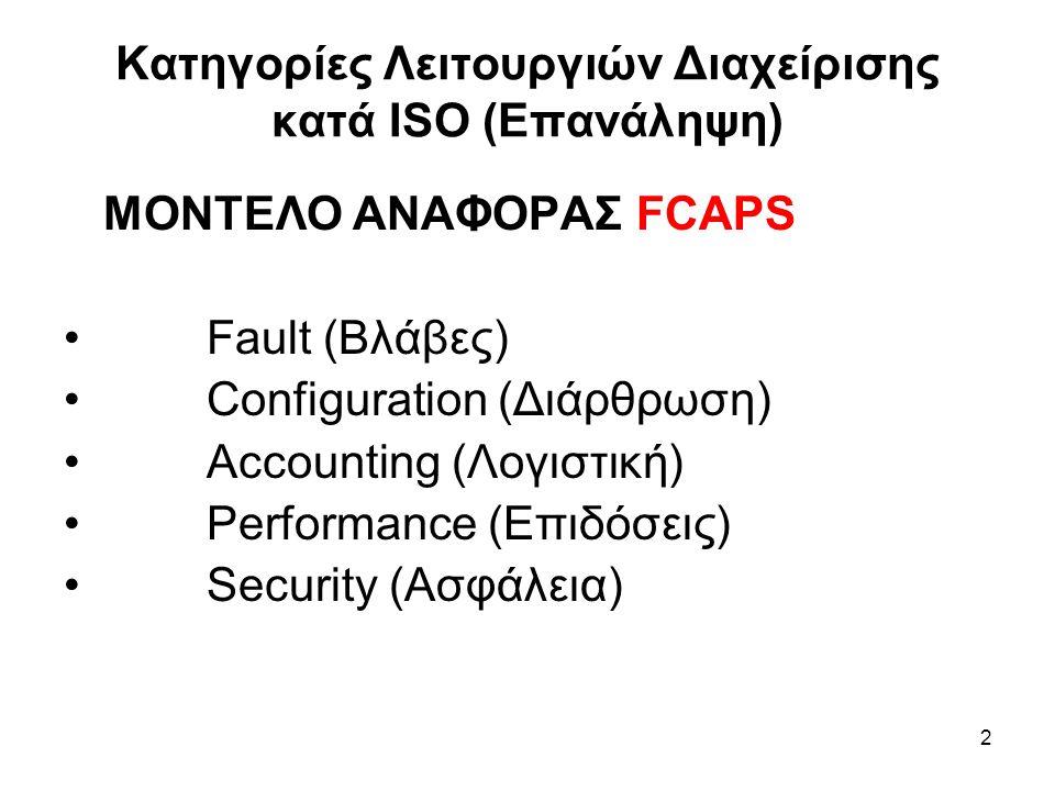 2 Κατηγορίες Λειτουργιών Διαχείρισης κατά ISO (Επανάληψη) ΜΟΝΤΕΛΟ ΑΝΑΦΟΡΑΣ FCAPS Fault (Βλάβες) Configuration (Διάρθρωση) Accounting (Λογιστική) Performance (Επιδόσεις) Security (Ασφάλεια)