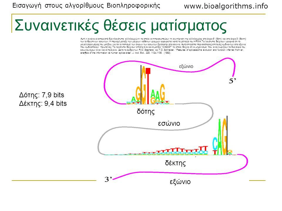 Εισαγωγή στους αλγορίθμους Βιοπληροφορικής www.bioalgorithms.info Συναινετικές θέσεις ματίσματος Δότης: 7,9 bits Δέκτης: 9,4 bits 5' εξώνιο δότης εσών