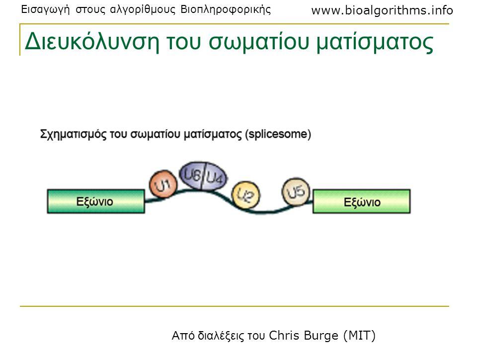 Εισαγωγή στους αλγορίθμους Βιοπληροφορικής www.bioalgorithms.info Διευκόλυνση του σωματίου ματίσματος Από διαλέξεις του Chris Burge (MIT)