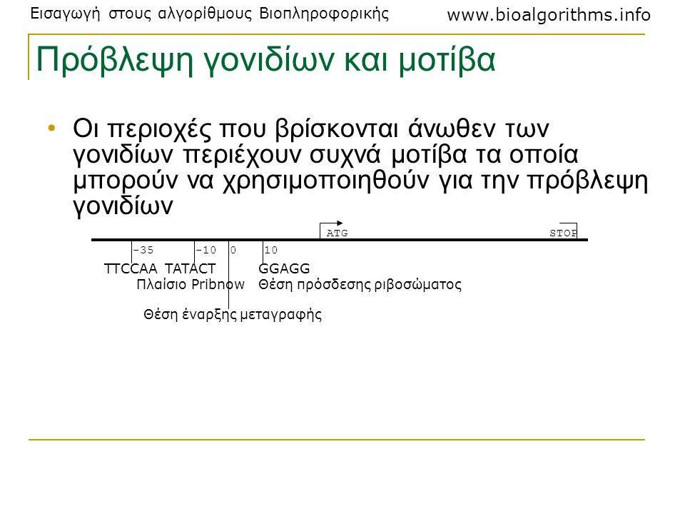 Εισαγωγή στους αλγορίθμους Βιοπληροφορικής www.bioalgorithms.info Πρόβλεψη γονιδίων και μοτίβα Οι περιοχές που βρίσκονται άνωθεν των γονιδίων περιέχου