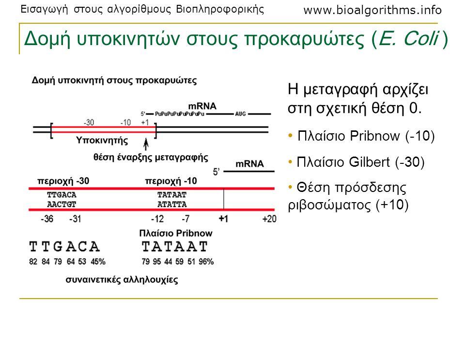 Εισαγωγή στους αλγορίθμους Βιοπληροφορικής www.bioalgorithms.info Δομή υποκινητών στους προκαρυώτες (Ε. Coli ) Η μεταγραφή αρχίζει στη σχετική θέση 0.