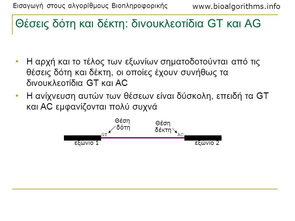 Εισαγωγή στους αλγορίθμους Βιοπληροφορικής www.bioalgorithms.info Θέσεις δότη και δέκτη: δινουκλεοτίδια GT και AG Η αρχή και το τέλος των εξωνίων σημα