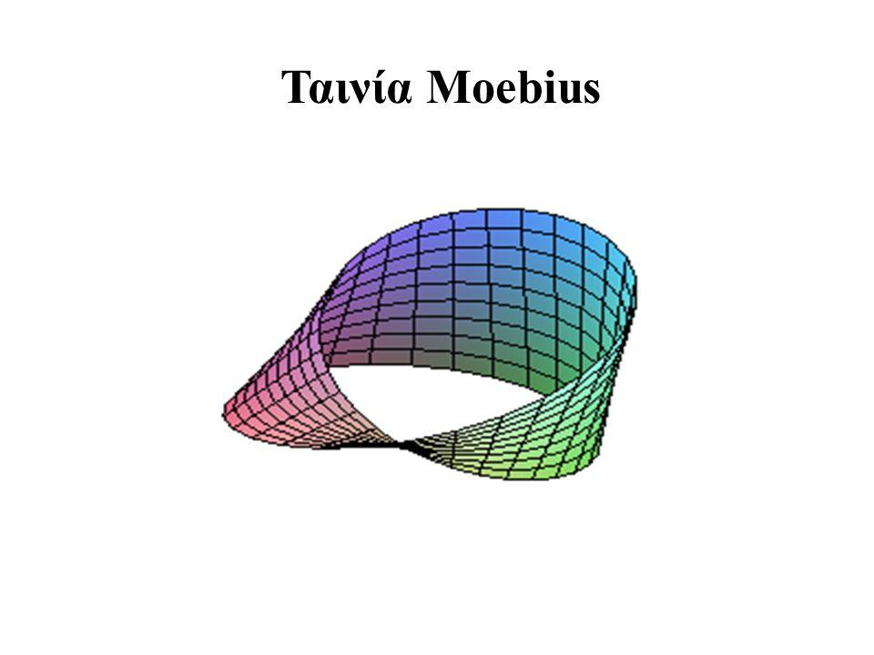 Ταινία Moebius