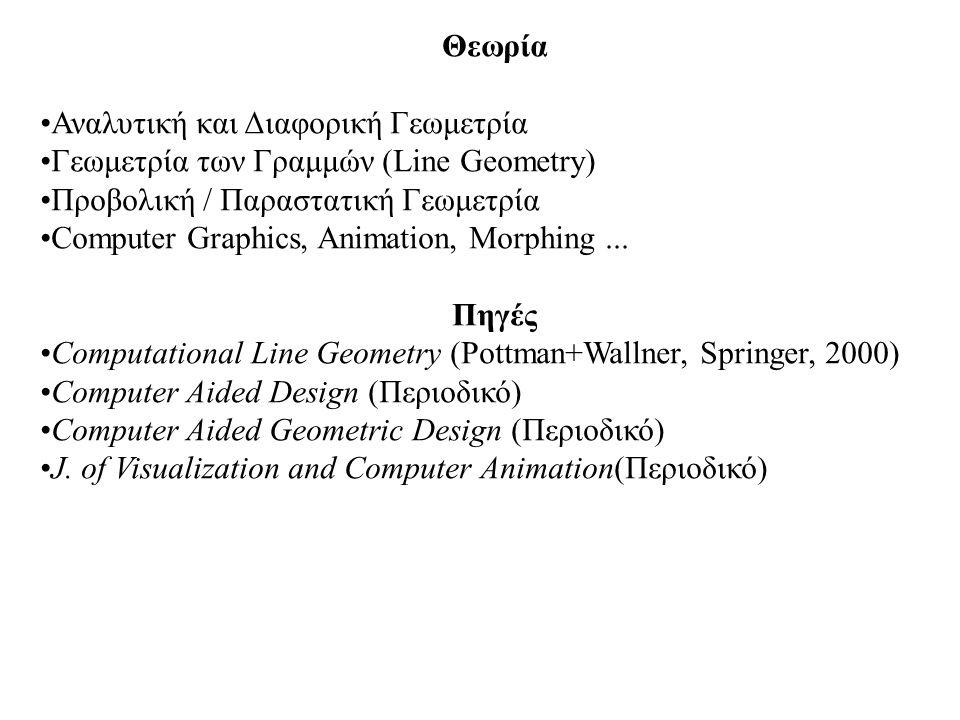 Θεωρία Αναλυτική και Διαφορική Γεωμετρία Γεωμετρία των Γραμμών (Line Geometry) Προβολική / Παραστατική Γεωμετρία Computer Graphics, Animation, Morphing...