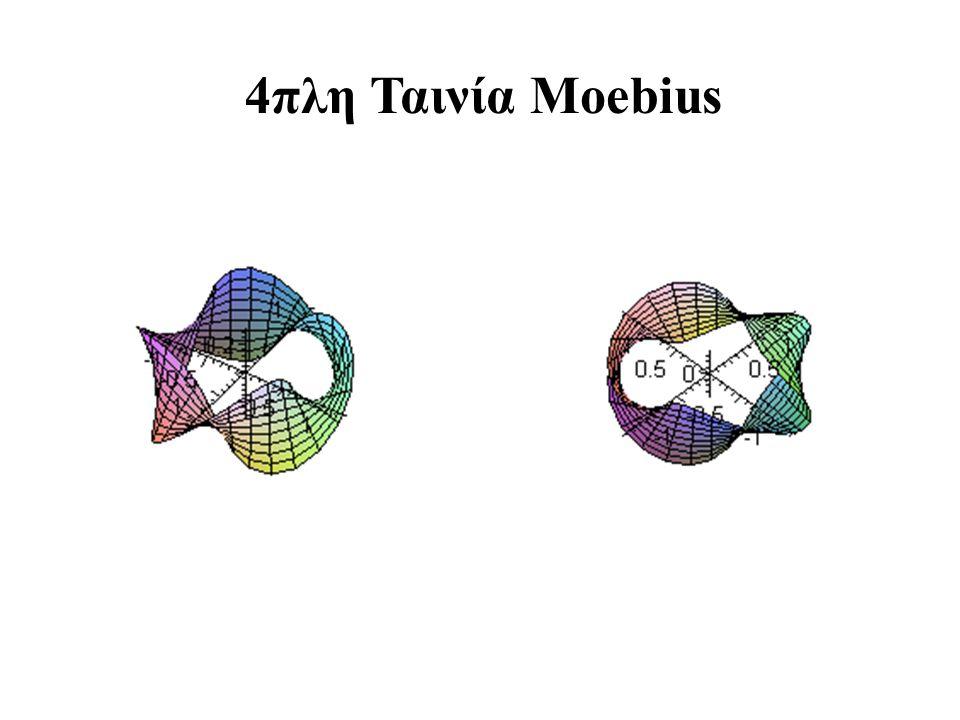 4πλη Ταινία Moebius