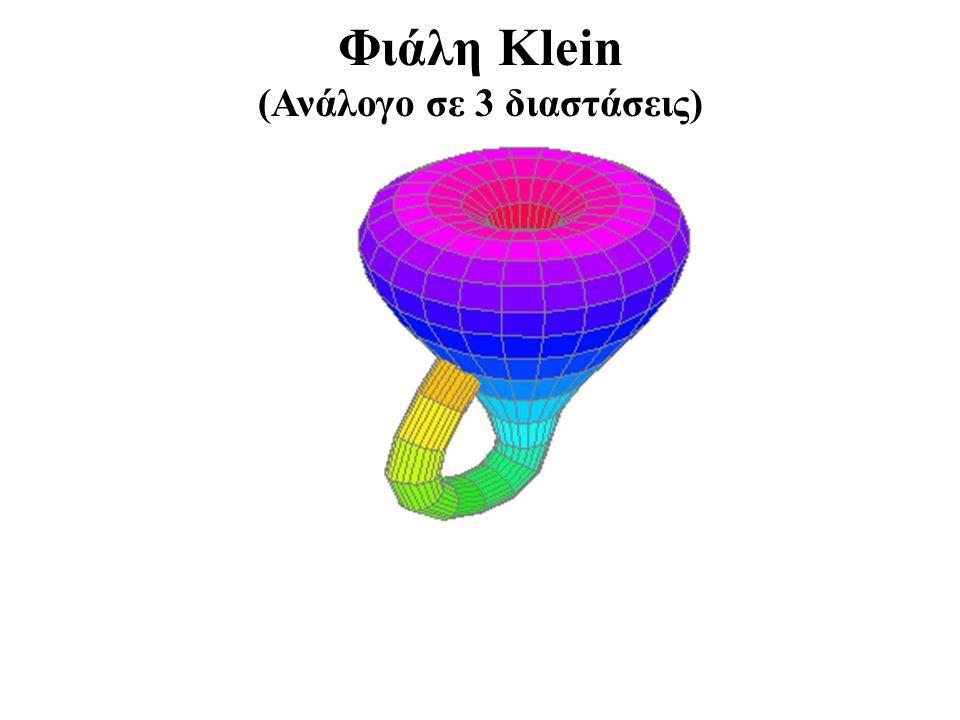 Φιάλη Klein (Ανάλογο σε 3 διαστάσεις)