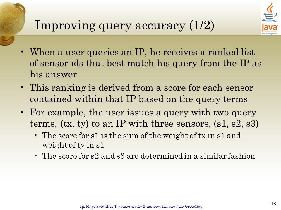 Τμ. Μηχανικών Η/Υ, Τηλεπικοινωνιών & Δικτύων, Πανεπιστήμιο Θεσσαλίας 13 Improving query accuracy (1/2) When a user queries an IP, he receives a ranked