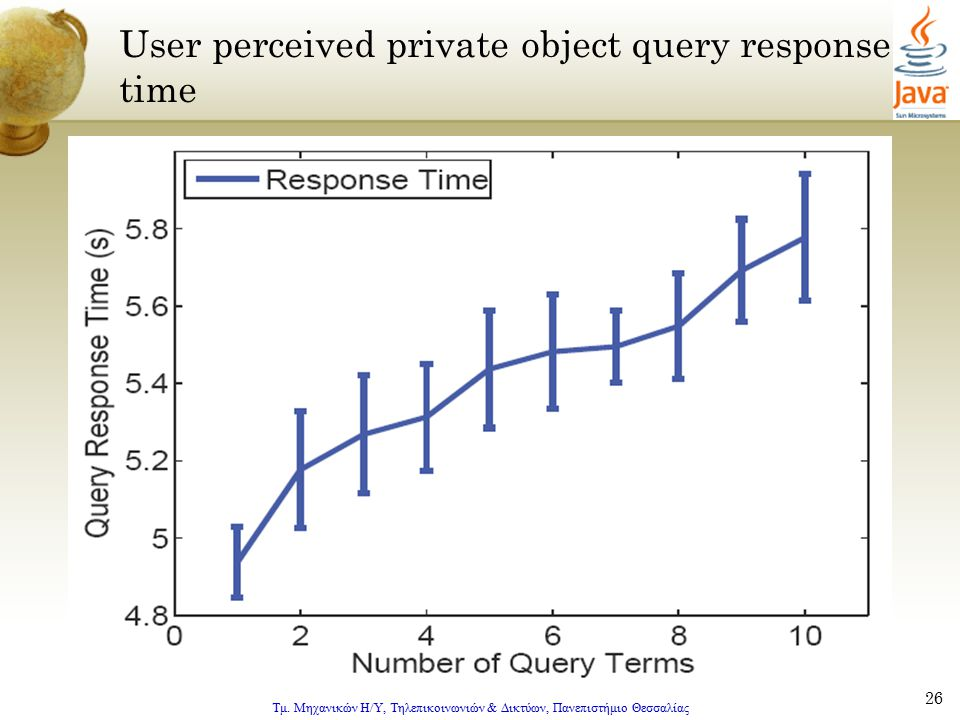 Τμ. Μηχανικών Η/Υ, Τηλεπικοινωνιών & Δικτύων, Πανεπιστήμιο Θεσσαλίας 26 User perceived private object query response time