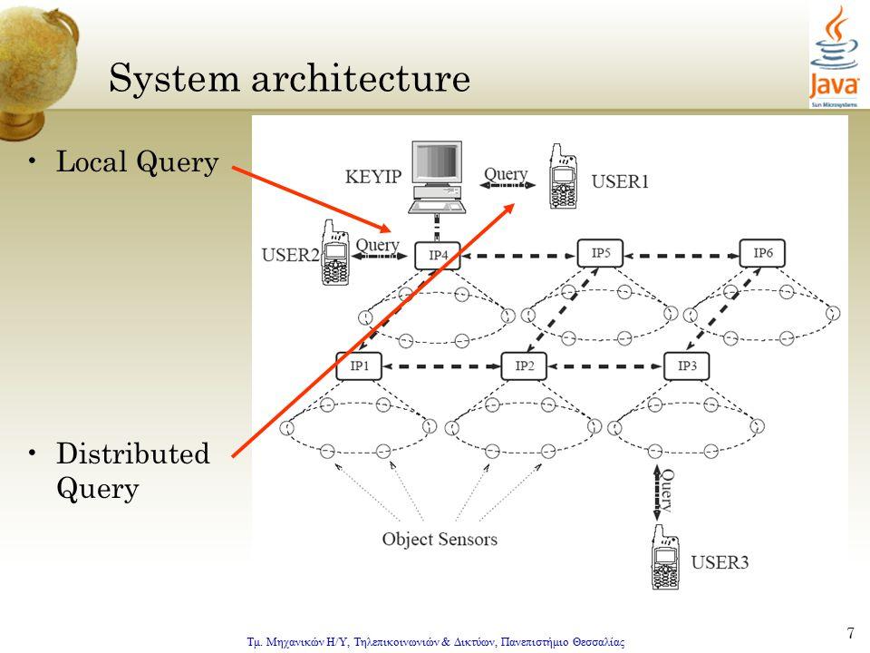 Τμ. Μηχανικών Η/Υ, Τηλεπικοινωνιών & Δικτύων, Πανεπιστήμιο Θεσσαλίας 7 System architecture Local Query Distributed Query