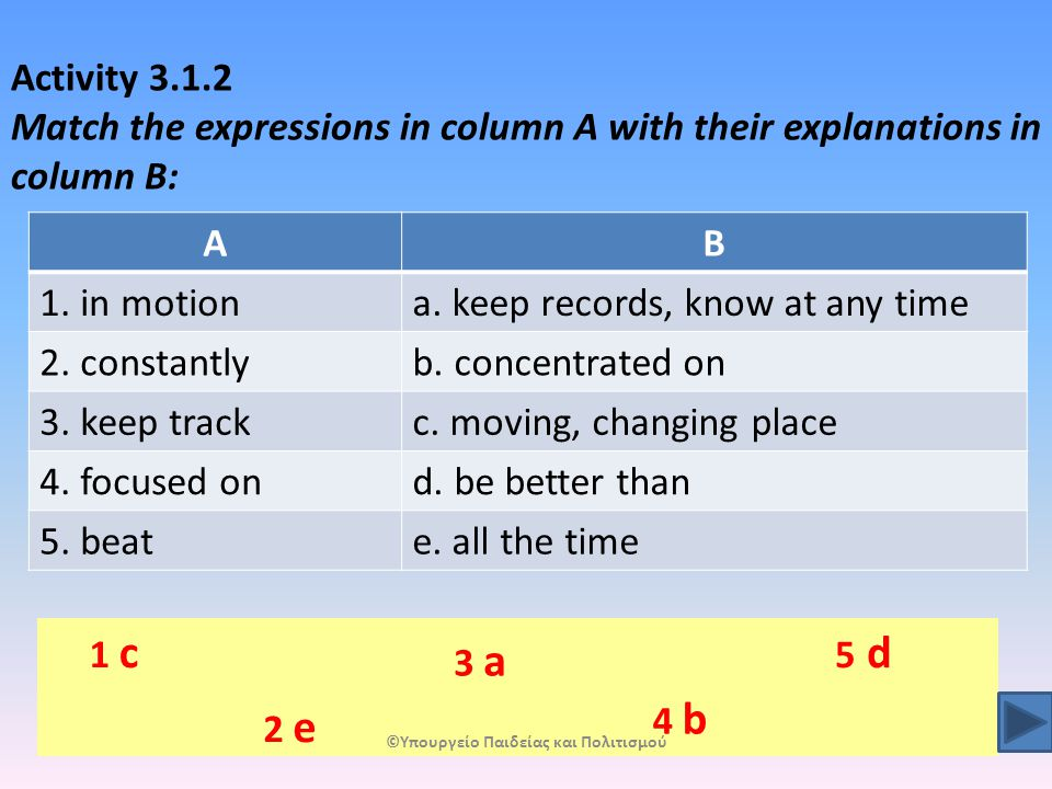 Activity 3.1.2 Match the expressions in column A with their explanations in column B: 2 e 3 a 4 b AB 1.