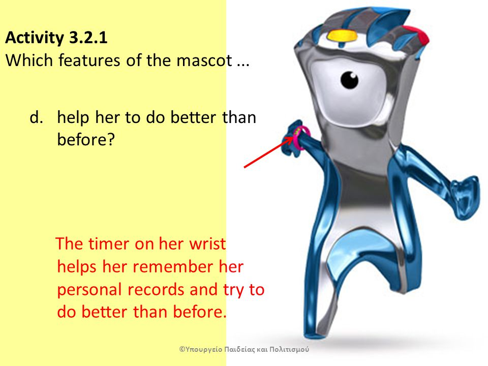Activity 3.2.1 Which features of the mascot... d.help her to do better than before.