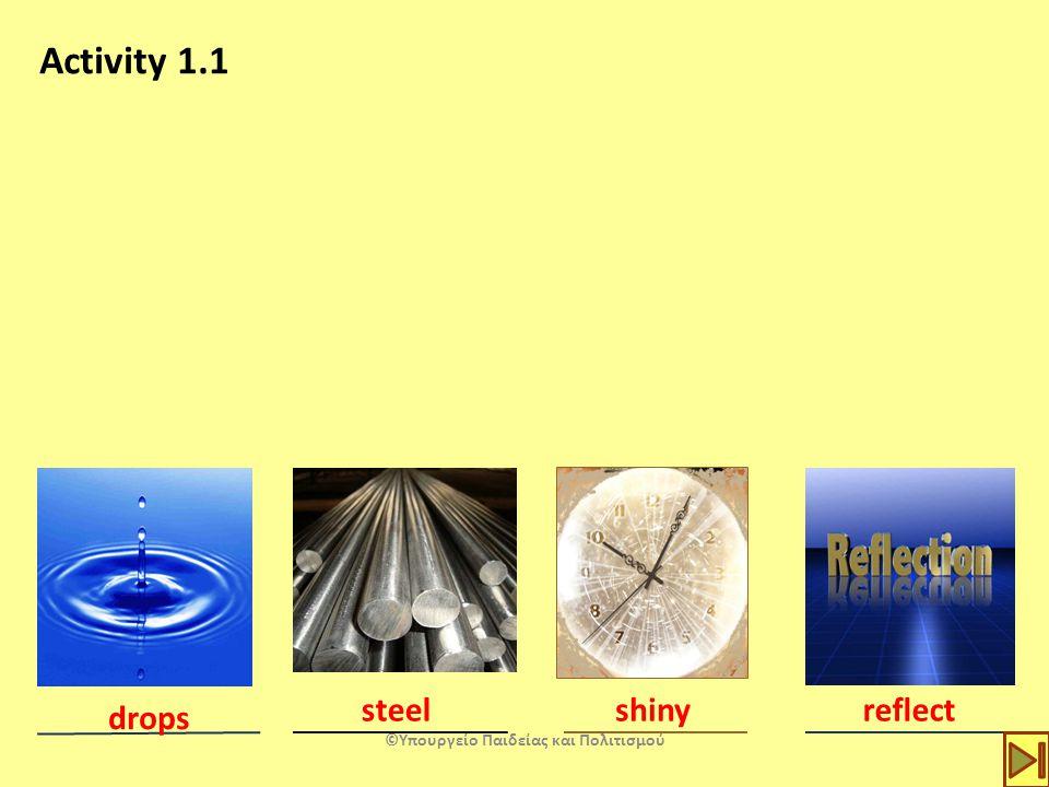 Activity 1.1 drops steelshinyreflect ©Υπουργείο Παιδείας και Πολιτισμού