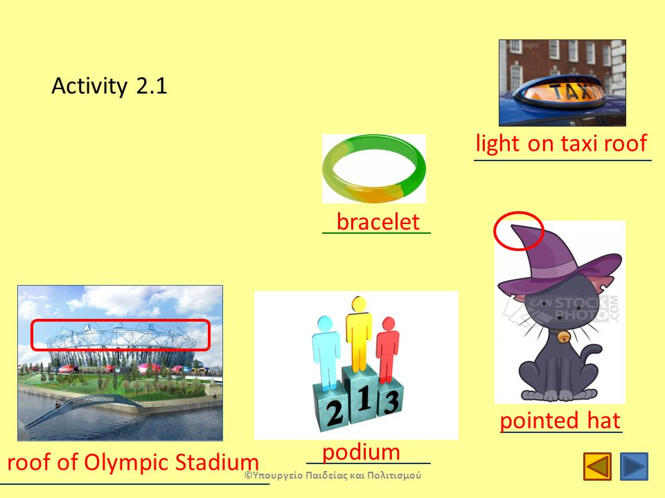 Activity 3.2.1 Which features of the mascot...e.help her see better.