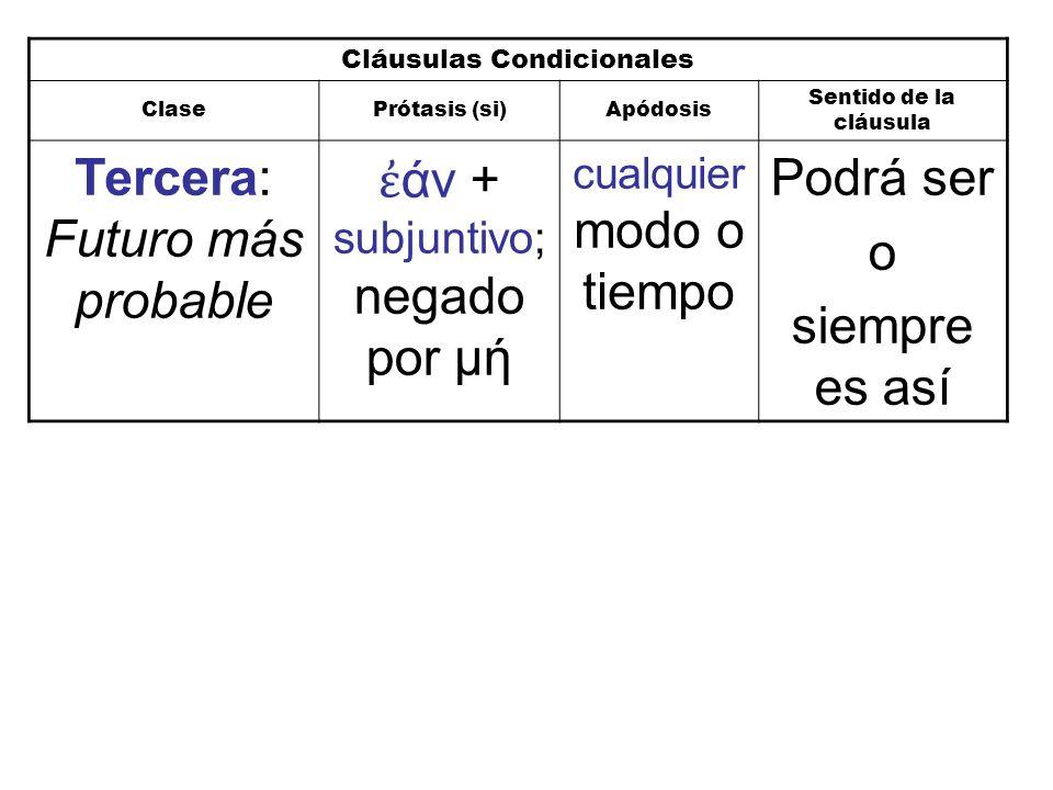 Cláusulas Condicionales ClasePrótasis (si)Apódosis Sentido de la cláusula Tercera: Futuro más probable ἐ άν + subjuntivo; negado por μή cualquier modo o tiempo Podrá ser o siempre es así