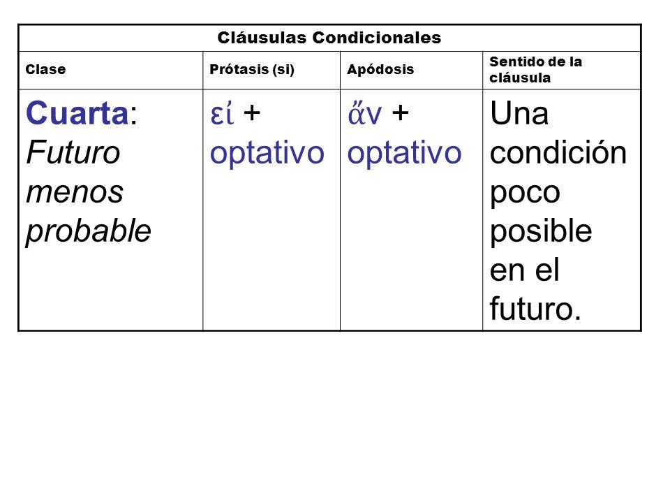 Cláusulas Condicionales ClasePrótasis (si)Apódosis Sentido de la cláusula Cuarta: Futuro menos probable ε ἰ + optativo ἄ ν + optativo Una condición poco posible en el futuro.