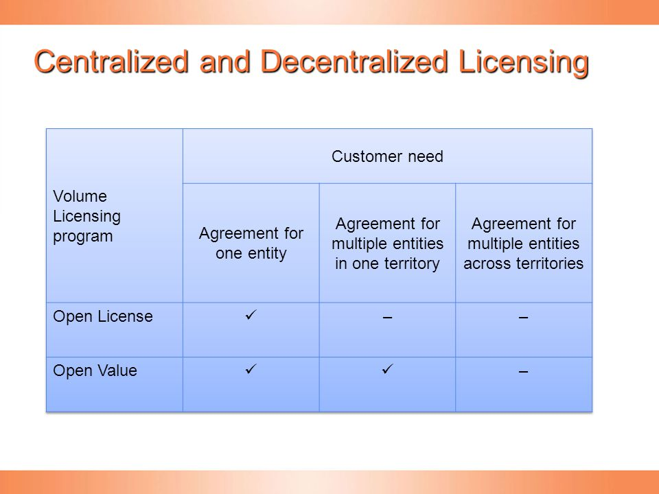 Centralized and Decentralized Licensing