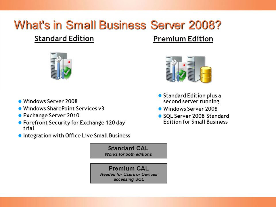 What's in Small Business Server 2008? Windows Server 2008 Windows SharePoint Services v3 Exchange Server 2010 Forefront Security for Exchange 120 day