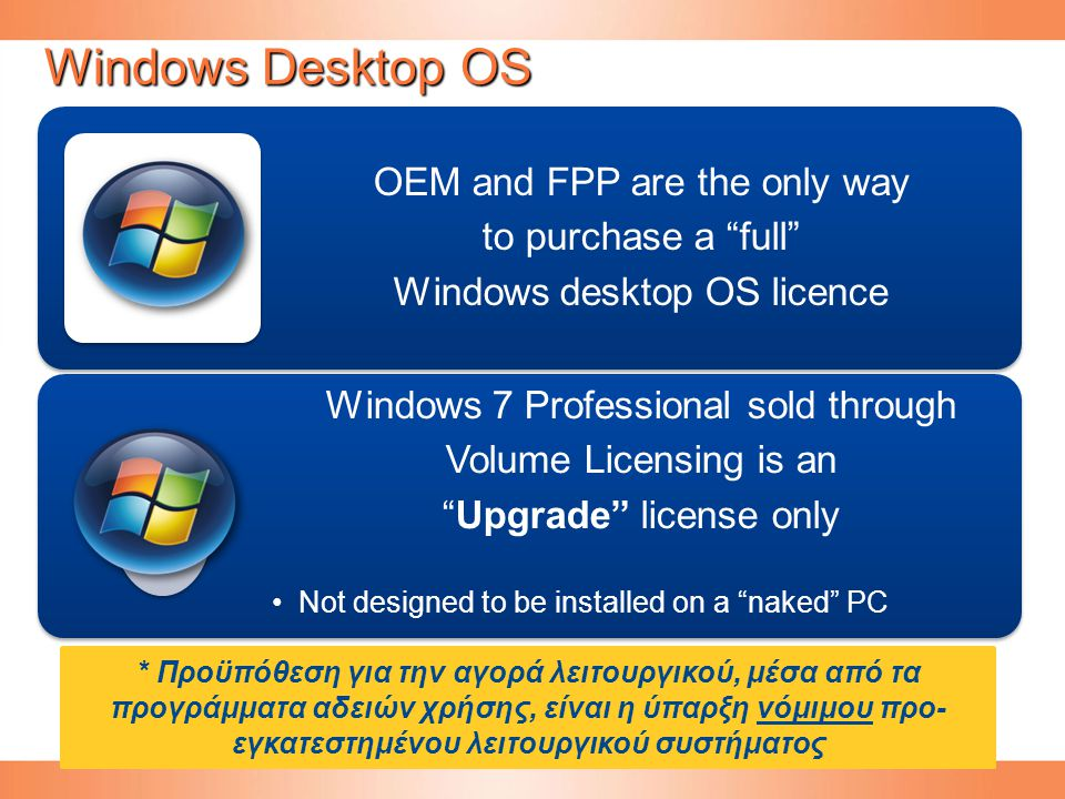 "Windows Desktop OS OEM and FPP are the only way to purchase a ""full"" Windows desktop OS licence Windows 7 Professional sold through Volume Licensing i"