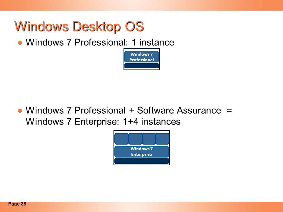 Windows Desktop OS Windows 7 Professional: 1 instance Windows 7 Professional: 1 instance Windows 7 Professional + Software Assurance = Windows 7 Enterprise: 1+4 instances Windows 7 Professional + Software Assurance = Windows 7 Enterprise: 1+4 instances Page 35 Windows 7 Professional Windows 7 Enterprise