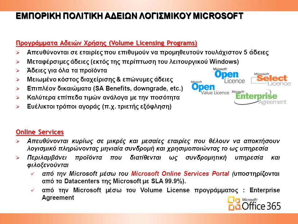 ΕΜΠΟΡΙΚΗ ΠΟΛΙΤΙΚΗ ΑΔΕΙΩΝ ΛΟΓΙΣΜΙΚΟΥ MICROSOFT Προγράμματα Αδειών Χρήσης (Volume Licensing Programs)  Απευθύνονται σε εταιρίες που επιθυμούν να προμηθευτούν τουλάχιστον 5 άδειες  Μεταφέρσιμες άδειες (εκτός της περίπτωση του λειτουργικού Windows)  Άδειες για όλα τα προϊόντα  Μειωμένο κόστος διαχείρισης & επώνυμες άδειες  Επιπλέον δικαιώματα (SA Benefits, downgrade, etc.)  Καλύτερα επίπεδα τιμών ανάλογα με την ποσότητα  Ευέλικτοι τρόποι αγοράς (π.χ.