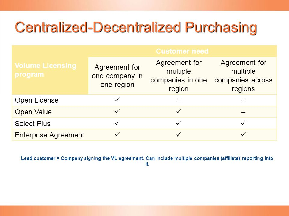 Centralized-Decentralized Purchasing Volume Licensing program Customer need Agreement for one company in one region Agreement for multiple companies i