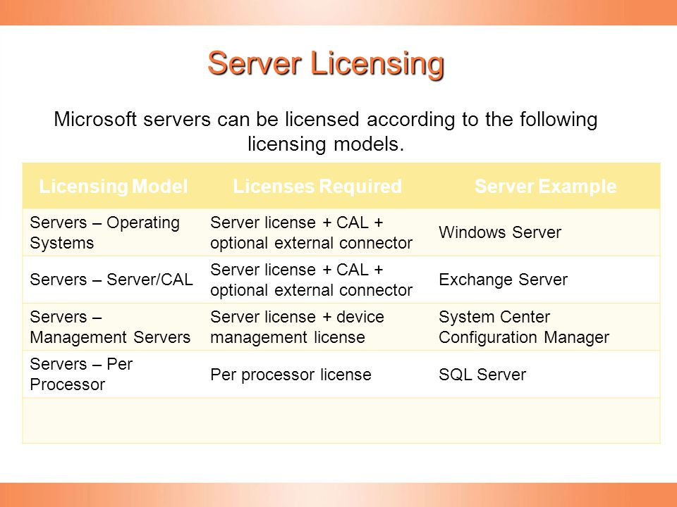 Server Licensing Microsoft servers can be licensed according to the following licensing models. Licensing ModelLicenses RequiredServer Example Servers