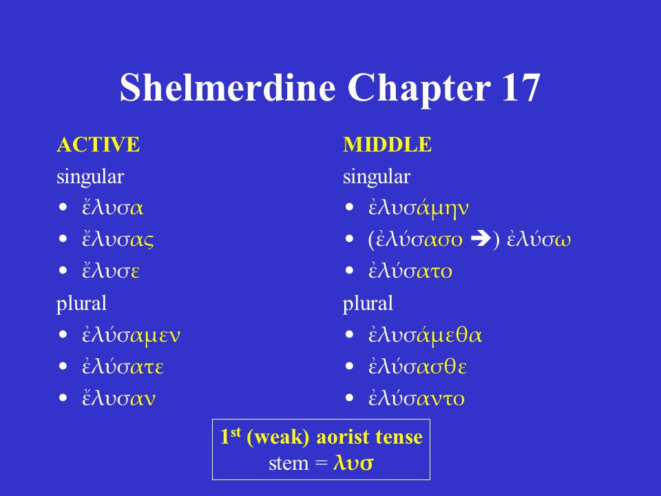 Shelmerdine Chapter 17 ACTIVE singular ἔλυσα ἔλυσας ἔλυσε plural ἐλύσαμεν ἐλύσατε ἔλυσαν MIDDLE singular ἐλυσάμην (ἐλύσασο  ) ἐλύσω ἐλύσατο plural ἐλ