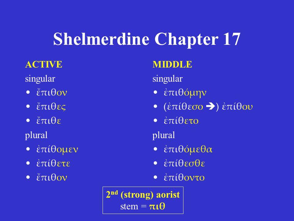 Shelmerdine Chapter 17 ACTIVE singular ἔπιθον ἔπιθες ἔπιθε plural ἐπίθομεν ἐπίθετε ἔπιθον MIDDLE singular ἐπιθόμην (ἐπίθεσο  ) ἐπίθου ἐπίθετο plural ἐπιθόμεθα ἐπίθεσθε ἐπίθοντο 2 nd (strong) aorist stem = πιθ