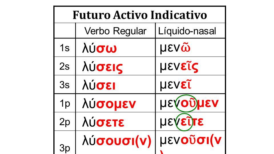 Futuro Activo Indicativo Verbo RegularLíquido-nasal 1s λύσω μεν ῶ 2s λύσεις μενε ῖ ς 3s λύσει μενε ῖ 1p λύσομεν μενο ῦ μεν 2p λύσετε μενε ῖ τε 3p λύσουσι(ν) μενο ῦ σι(ν )