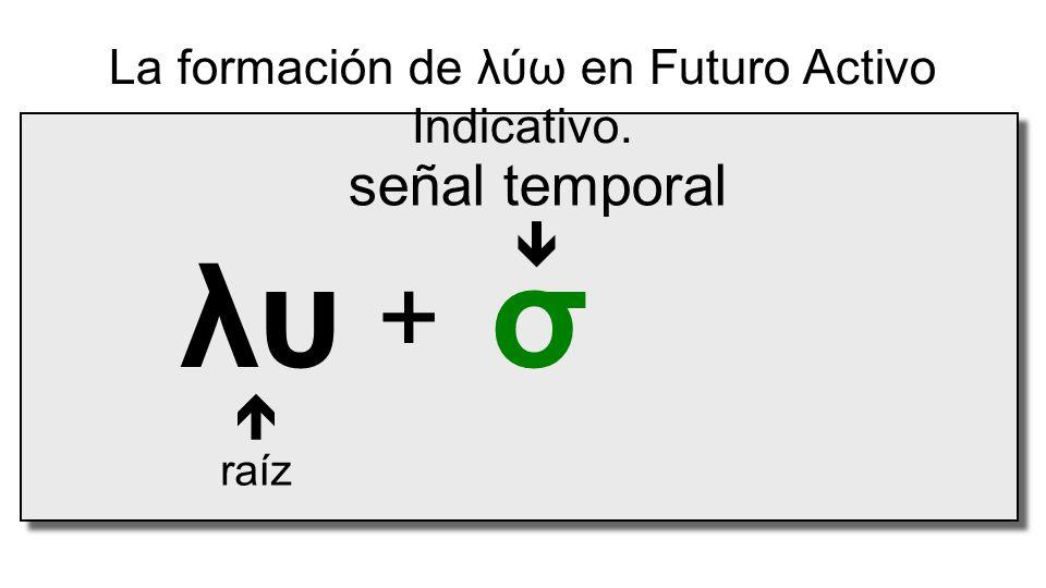  raíz La formación de λύω en Futuro Activo Indicativo. señal temporal  ω  desinencia ++ λυσ