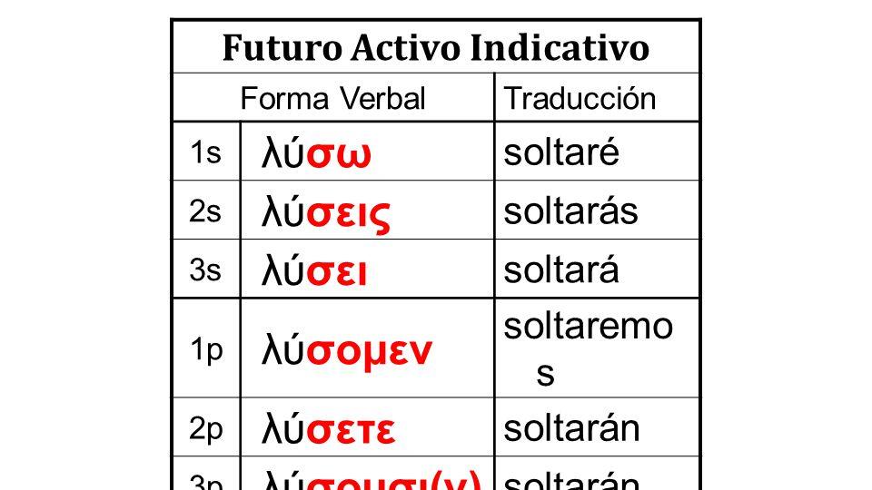 Futuro Activo Indicativo Forma VerbalTraducción 1s λύσω soltaré 2s λύσεις soltarás 3s λύσει soltará 1p λύσομεν soltaremo s 2p λύσετε soltarán 3p λύσουσι(ν) soltarán