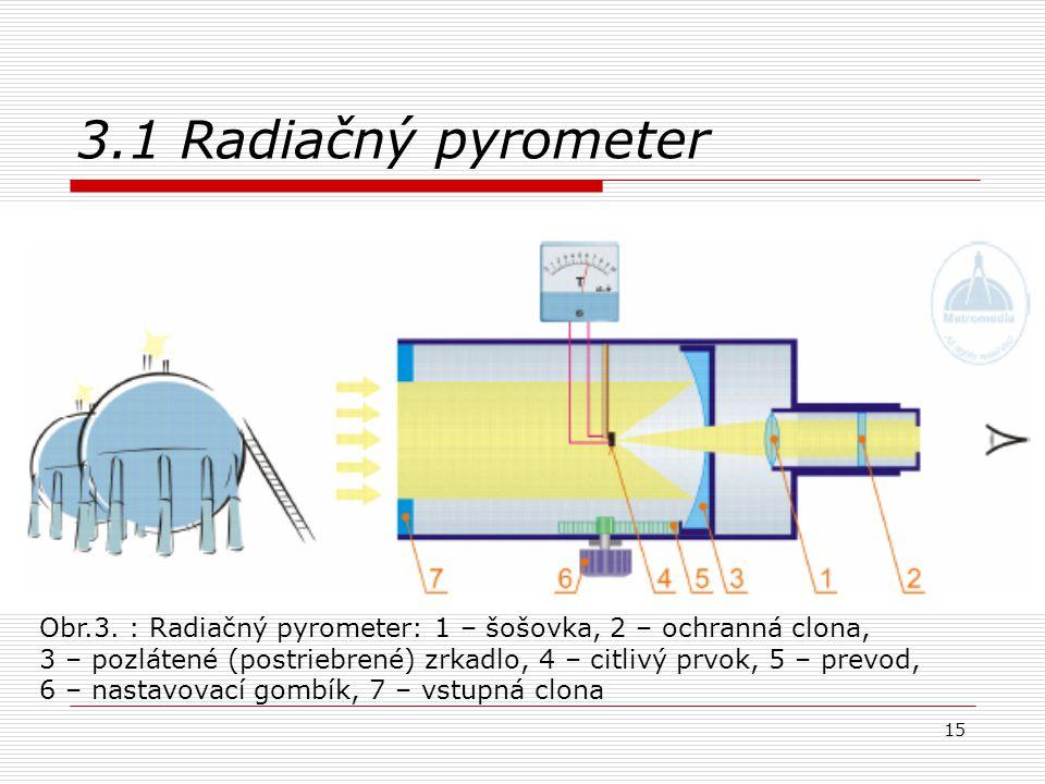 15 3.1 Radiačný pyrometer Obr.3. : Radiačný pyrometer: 1 – šošovka, 2 – ochranná clona, 3 – pozlátené (postriebrené) zrkadlo, 4 – citlivý prvok, 5 – p
