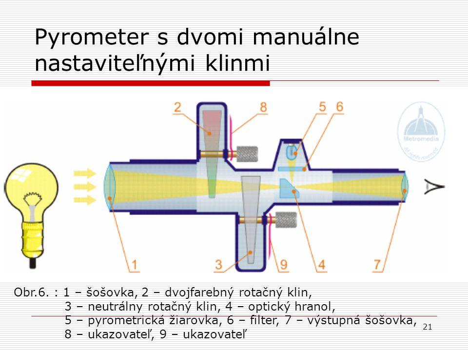 21 Pyrometer s dvomi manuálne nastaviteľnými klinmi Obr.6. : 1 – šošovka, 2 – dvojfarebný rotačný klin, 3 – neutrálny rotačný klin, 4 – optický hranol