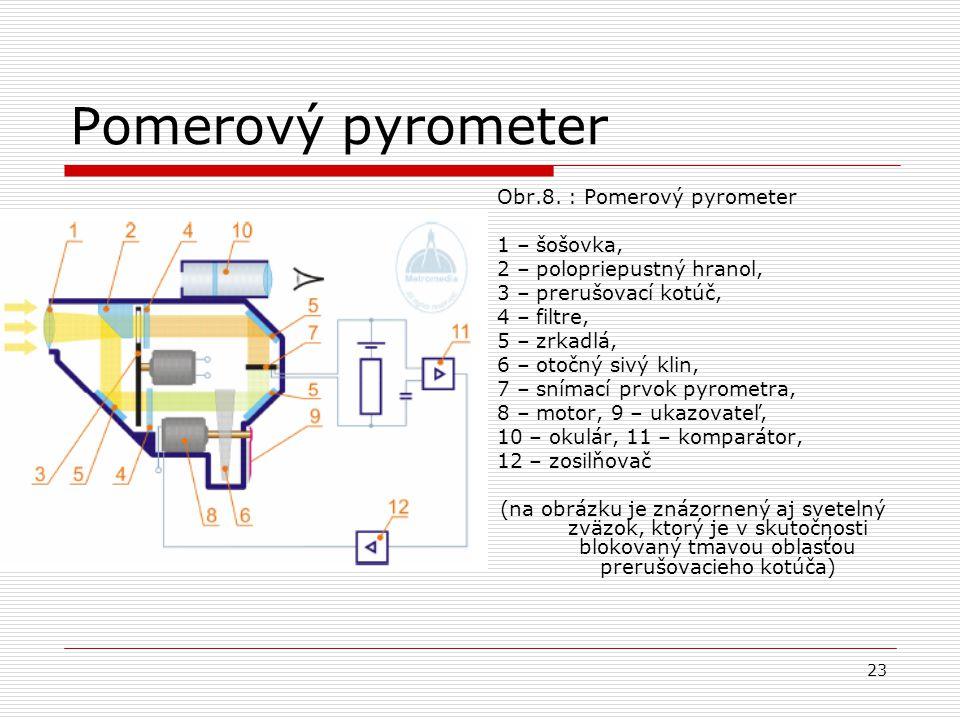 23 Pomerový pyrometer Obr.8. : Pomerový pyrometer 1 – šošovka, 2 – polopriepustný hranol, 3 – prerušovací kotúč, 4 – filtre, 5 – zrkadlá, 6 – otočný s