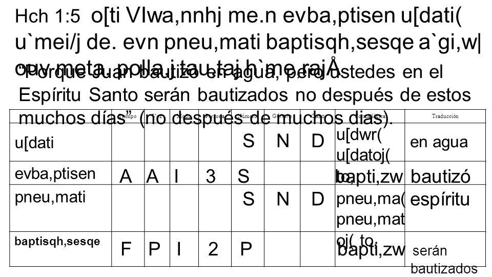 Hch 1:5 o[ti VIwa,nnhj me.n evba,ptisen u[dati( u`mei/j de.
