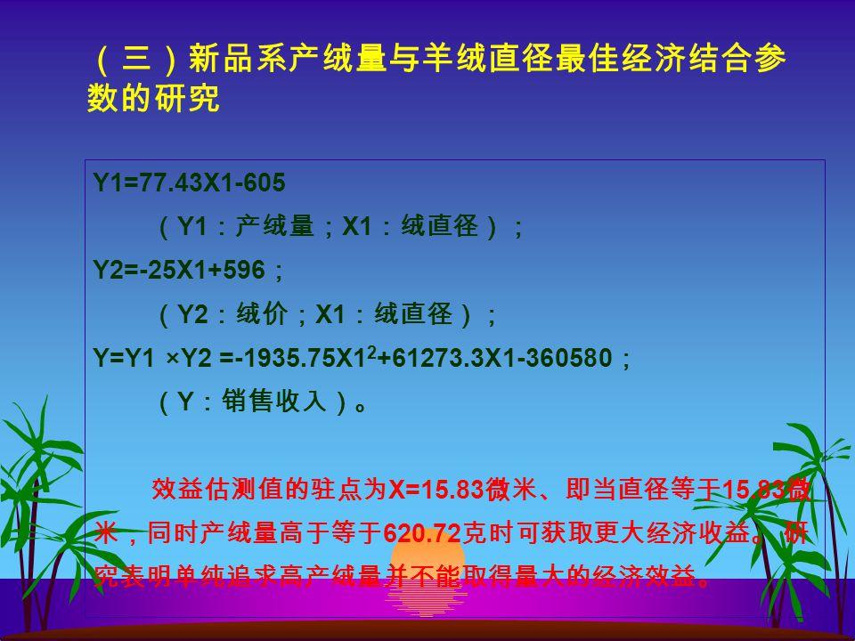 (三)新品系产绒量与羊绒直径最佳经济结合参 数的研究 Y1=77.43X1-605 ( Y1 :产绒量; X1 :绒直径); Y2=-25X1+596 ; ( Y2 :绒价; X1 :绒直径); Y=Y1 ×Y2 =-1935.75X1 2 +61273.3X1-360580 ; ( Y :销售收入