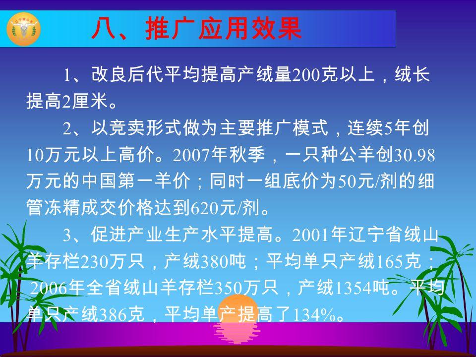 八、推广应用效果 1 、改良后代平均提高产绒量 200 克以上,绒长 提高 2 厘米。 2 、以竞卖形式做为主要推广模式,连续 5 年创 10 万元以上高价。 2007 年秋季,一只种公羊创 30.98 万元的中国第一羊价;同时一组底价为 50 元 / 剂的细 管冻精成交价格达到 620 元 / 剂
