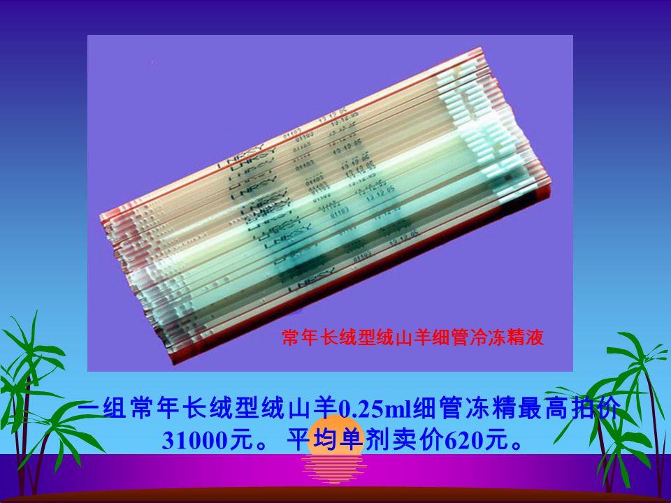 常年长绒型绒山羊细管冷冻精液 一组常年长绒型绒山羊 0.25ml 细管冻精最高拍价 31000 元。 平均单剂卖价 620 元。