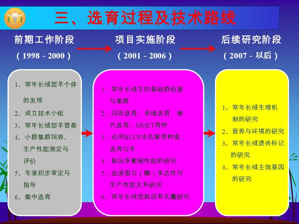 八、推广应用效果 1 、改良后代平均提高产绒量 200 克以上,绒长 提高 2 厘米。 2 、以竞卖形式做为主要推广模式,连续 5 年创 10 万元以上高价。 2007 年秋季,一只种公羊创 30.98 万元的中国第一羊价;同时一组底价为 50 元 / 剂的细 管冻精成交价格达到 620 元 / 剂。 3 、促进产业生产水平提高。 2001 年辽宁省绒山 羊存栏 230 万只,产绒 380 吨;平均单只产绒 165 克; 2006 年全省绒山羊存栏 350 万只,产绒 1354 吨。平均 单只产绒 386 克,平均单产提高了 134% 。