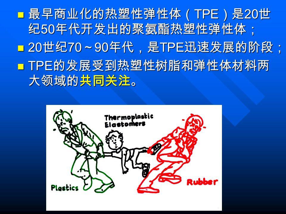 分类 分类 按照制备方法来分类按照制备方法来分类按照制备方法来分类按照制备方法来分类 共聚型 TPE 共混型 TPE 聚氨酯类苯乙烯类聚烯烃类聚酯类聚酰胺类 简单共混型 热塑性硫化胶( TPV )