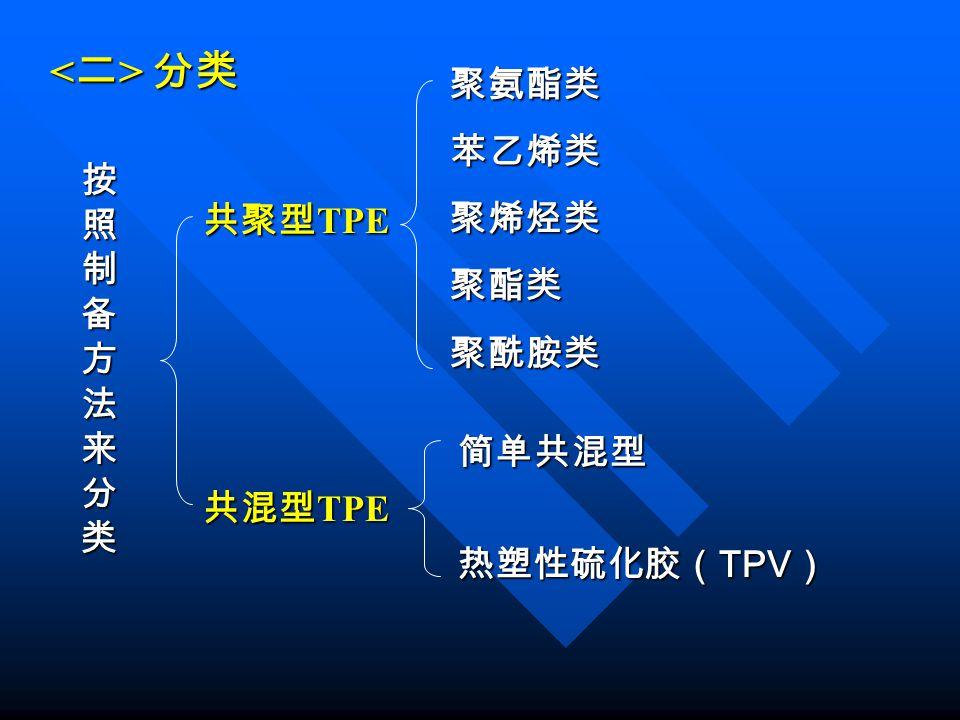 4.2 共聚型 TPE 共聚 TPE 的结构特征 共聚 TPE 的结构特征 苯乙烯共聚 TPE 苯乙烯共聚 TPE 聚氨酯共聚 TPE 聚氨酯共聚 TPE 乙烯 - 辛烯共聚 TPE 乙烯 - 辛烯共聚 TPE