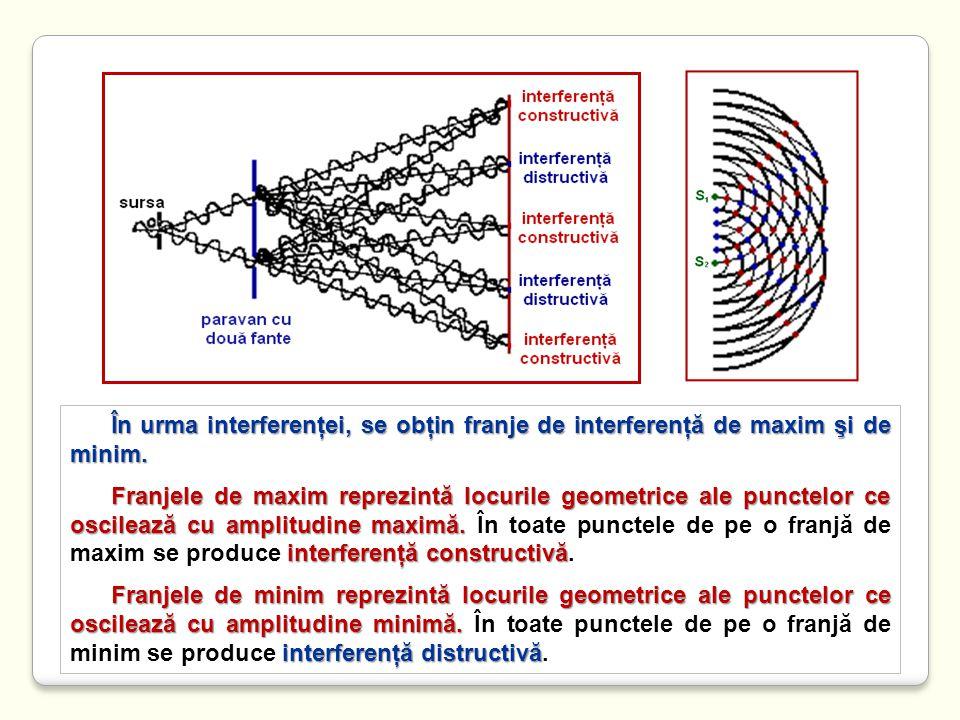 În urma interferenţei, se obţin franje de interferenţă de maxim şi de minim. În urma interferenţei, se obţin franje de interferenţă de maxim şi de min