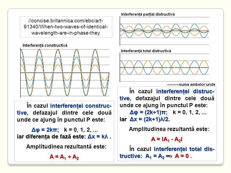 //concise.britannica.com/ebc/art- 91340/When-two-waves-of-identical- wavelength-are-in-phase-they interferenţei construc- tive, În cazul interferenţei
