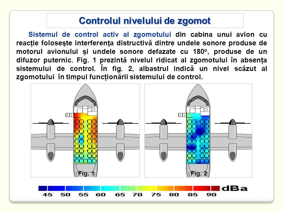 Controlul nivelului de zgomot Fig. 1Fig. 2 Sistemul de control activ al zgomotului din cabina unui avion cu reacţie foloseşte interferenţa distructivă